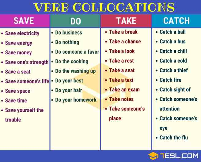 Verb collocations SAVE DO TAKE CATCH