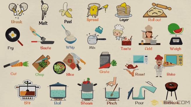 cooking-terms_2 April